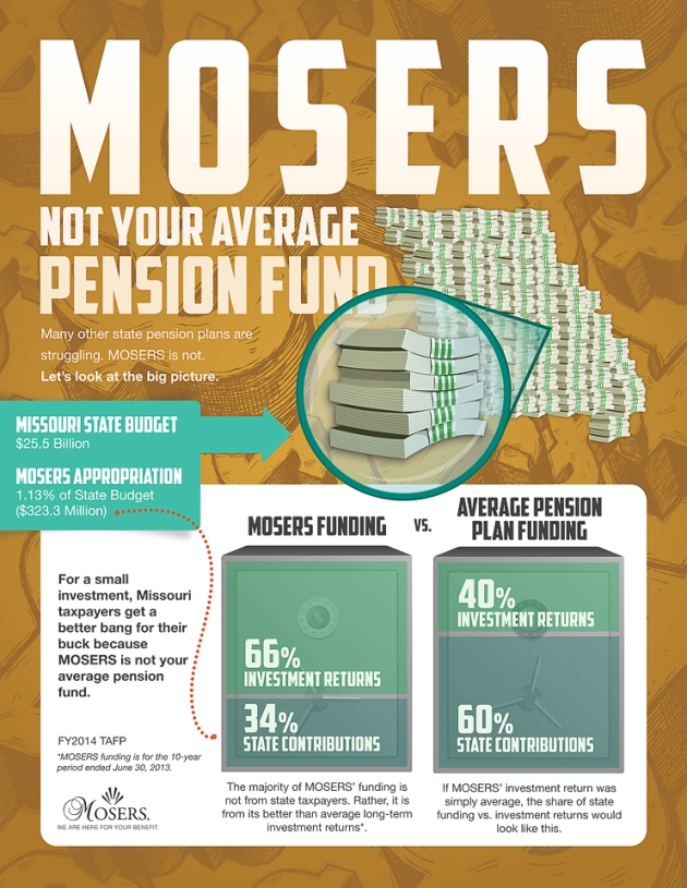 Not Your Average Pension Fund
